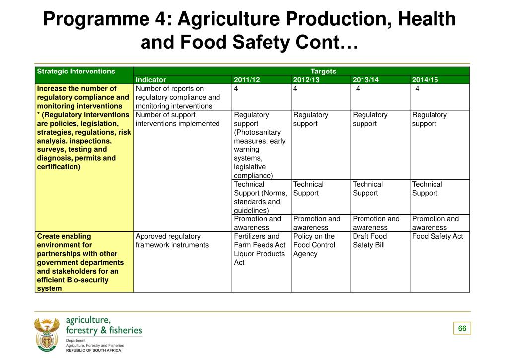Programme 4: Agriculture Production, Health and Food Safety Cont…