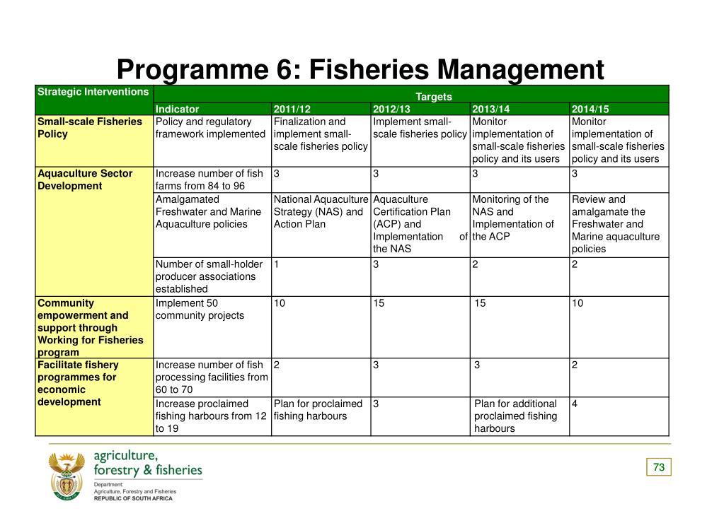 Programme 6: Fisheries Management