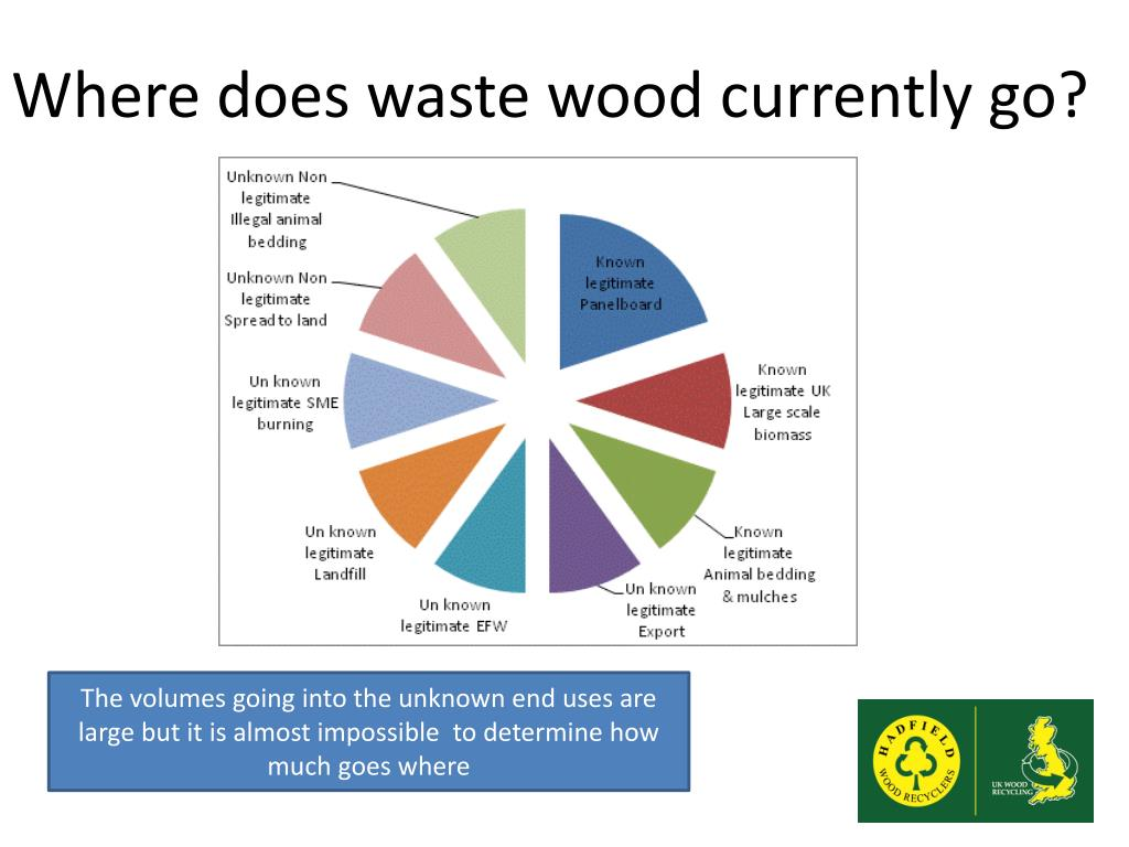 Where does waste wood currently go?