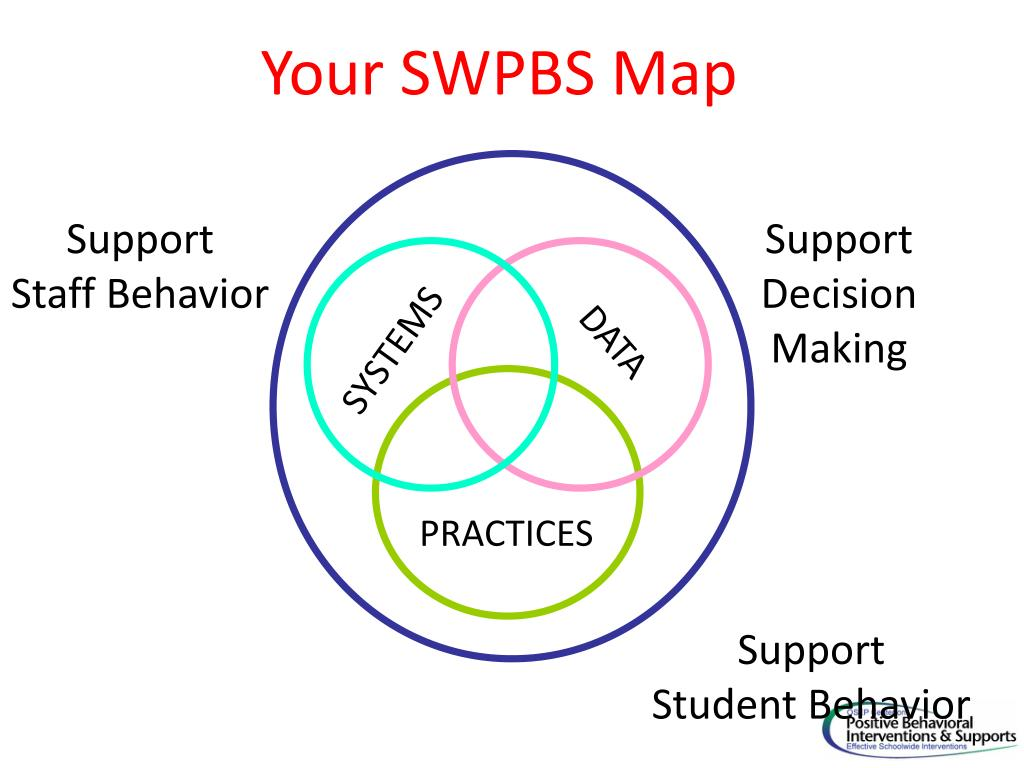 Your SWPBS Map