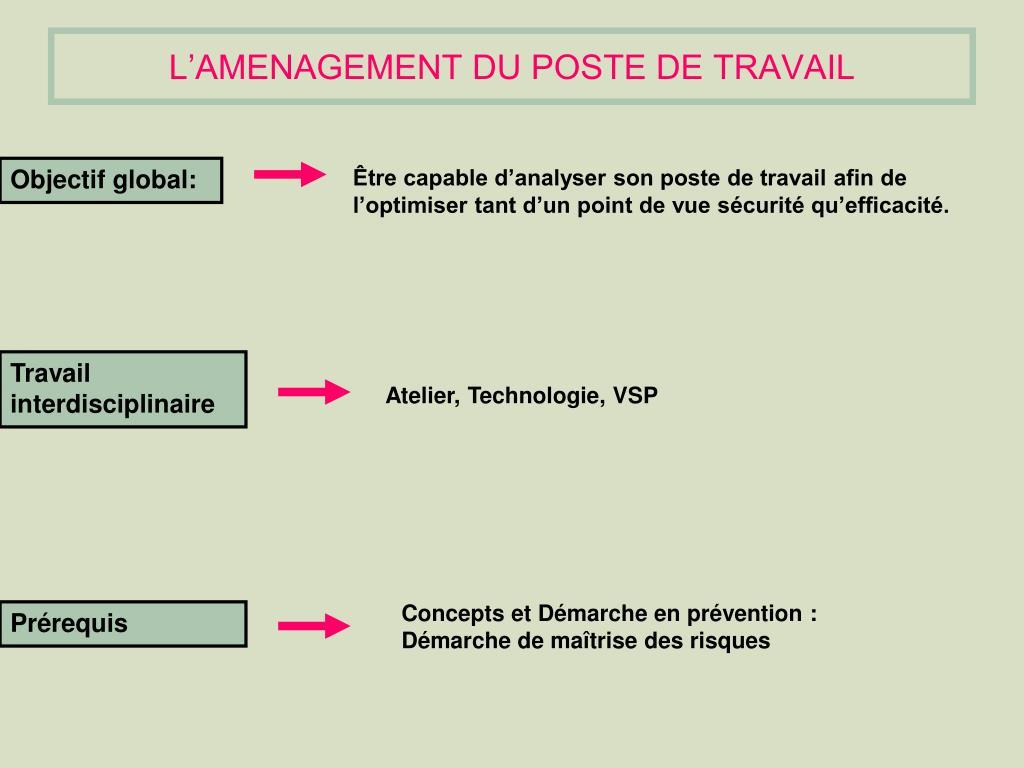 L'AMENAGEMENT DU POSTE DE TRAVAIL