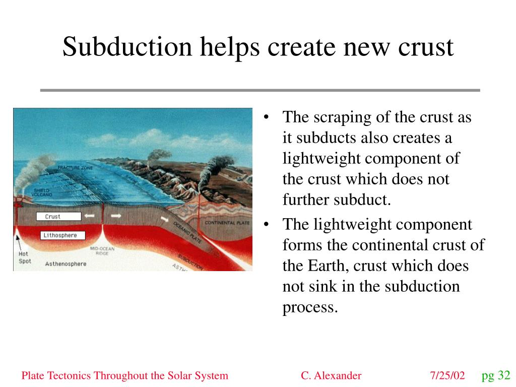 Subduction helps create new crust