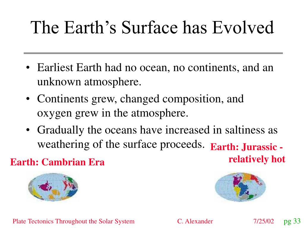 The Earth's Surface has Evolved