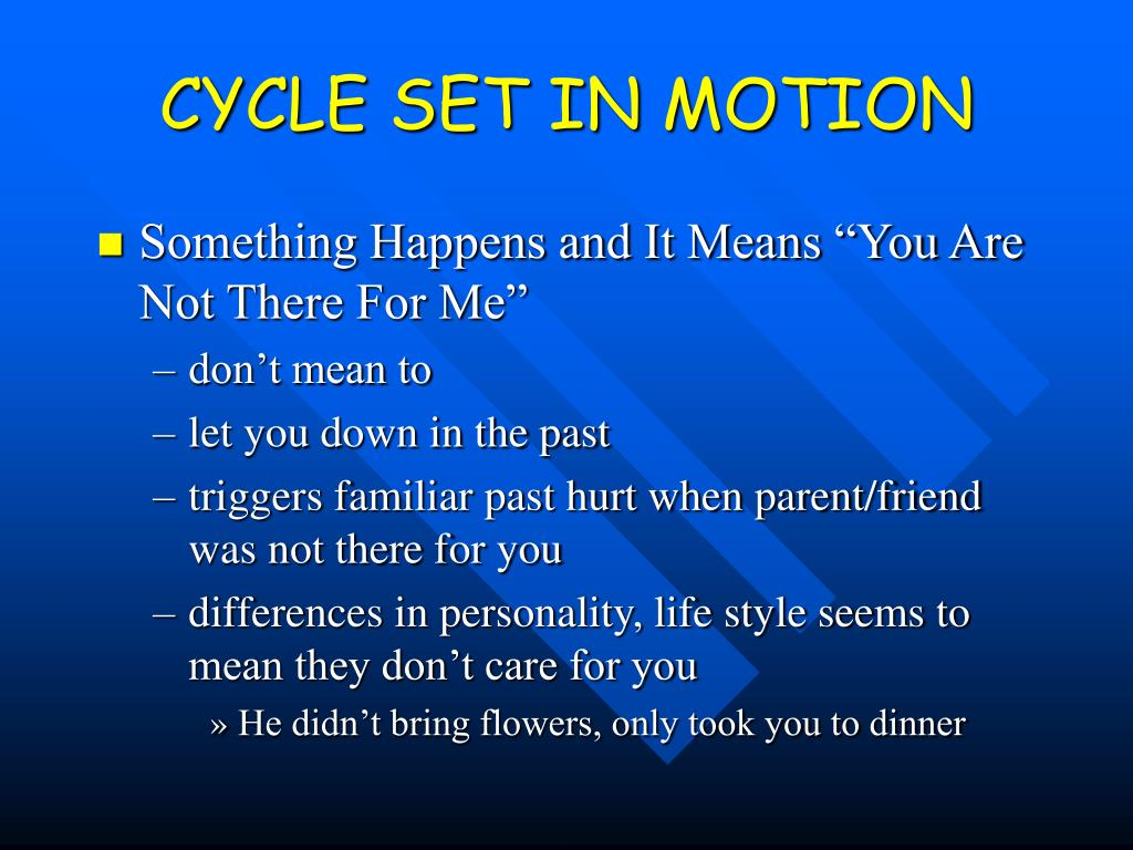 CYCLE SET IN MOTION