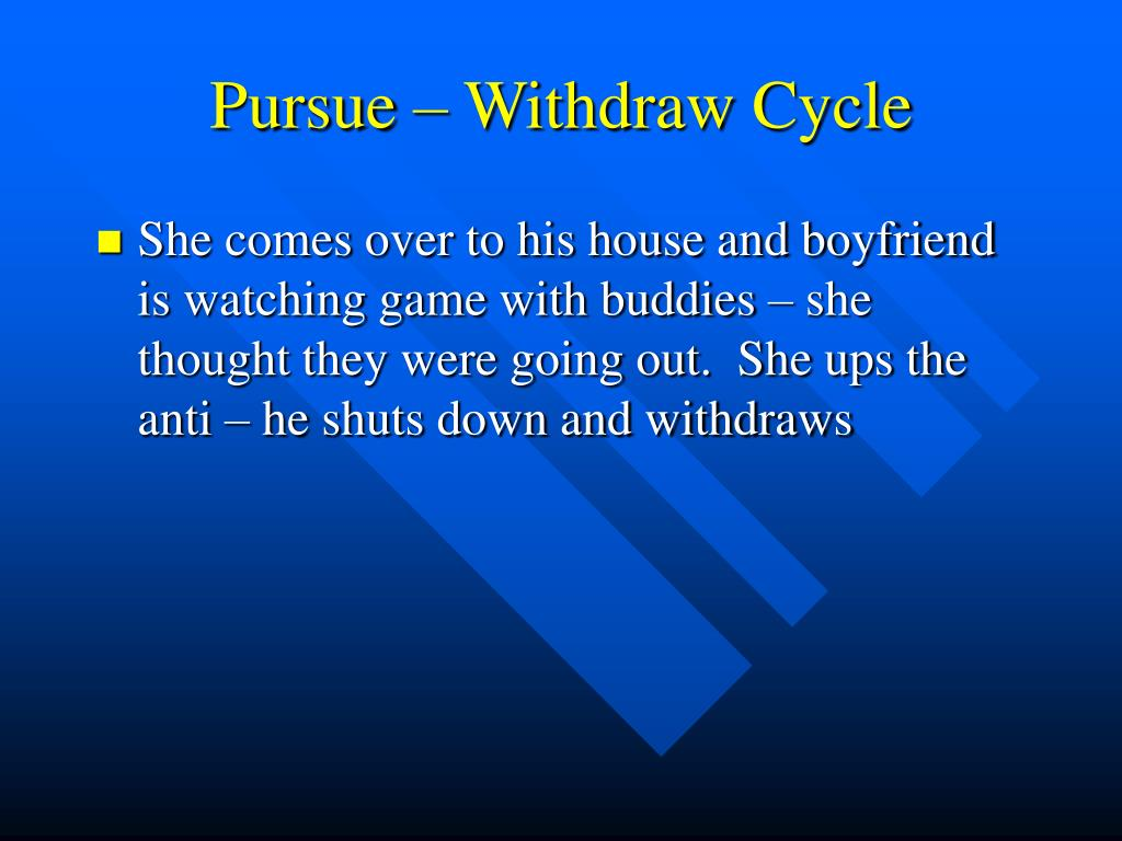 Pursue – Withdraw Cycle