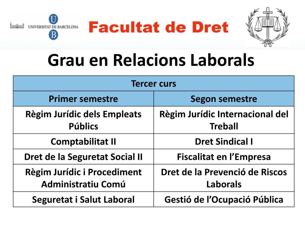Grau en Relacions Laborals