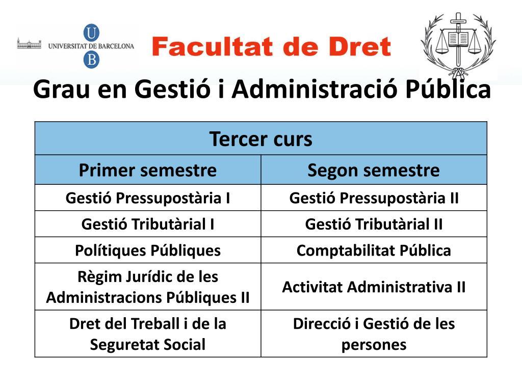 Grau en Gestió i Administració Pública