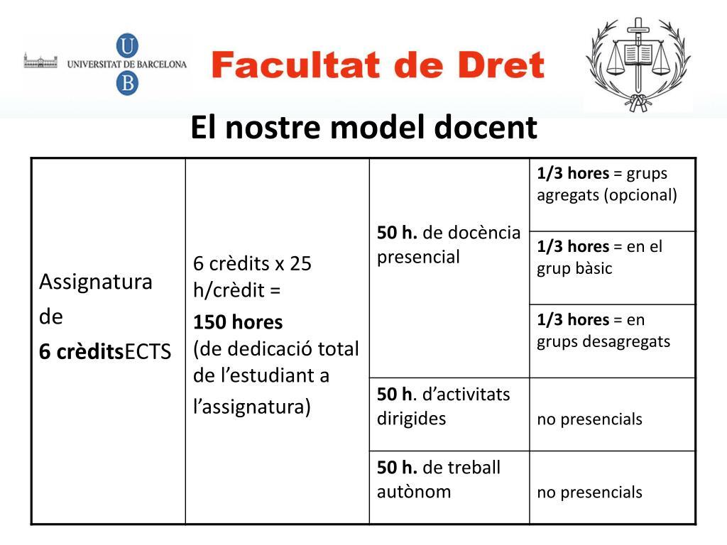 El nostre model docent