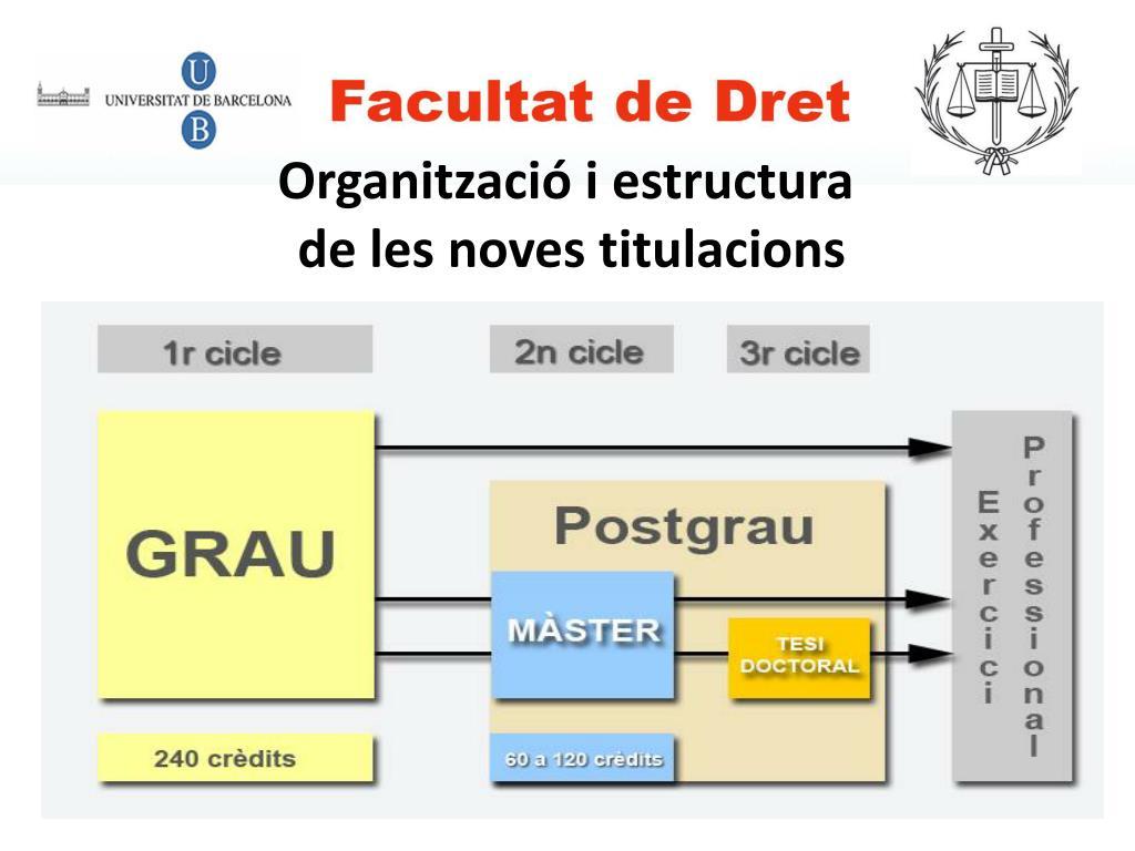 Organització i estructura