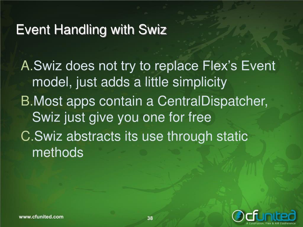 Event Handling with Swiz