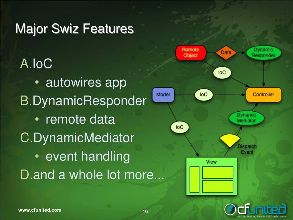 Major Swiz Features