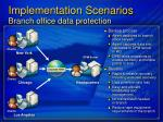 implementation scenarios branch office data protection