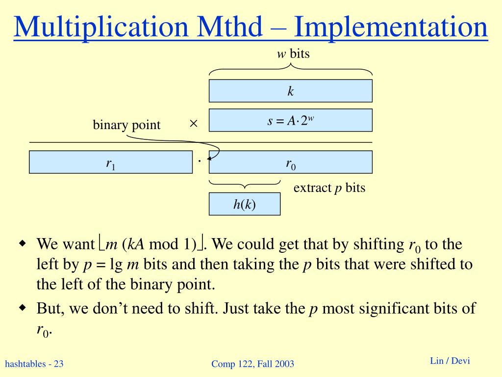 Multiplication Mthd – Implementation