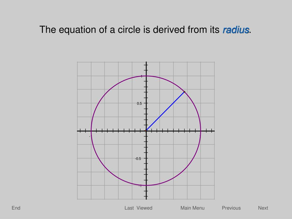 The equation of a circle is derived from its