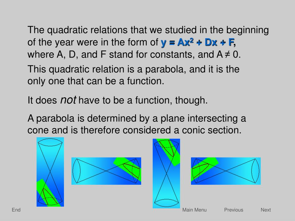 The quadratic relations that we studied in the beginning
