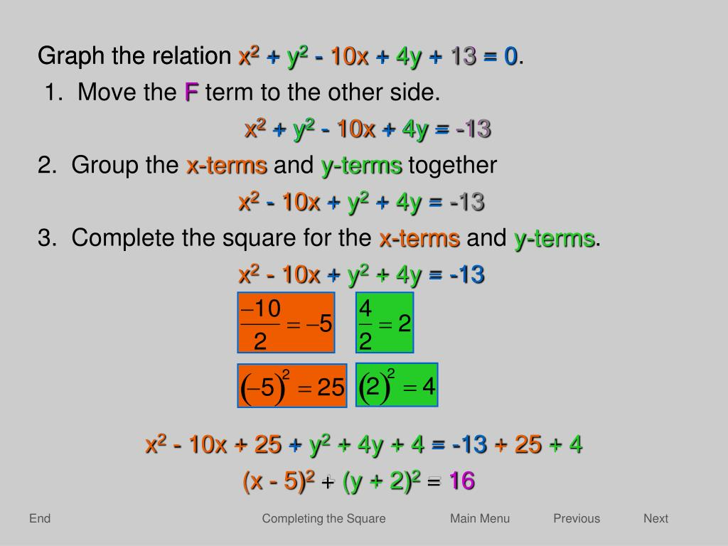 Graph the relation