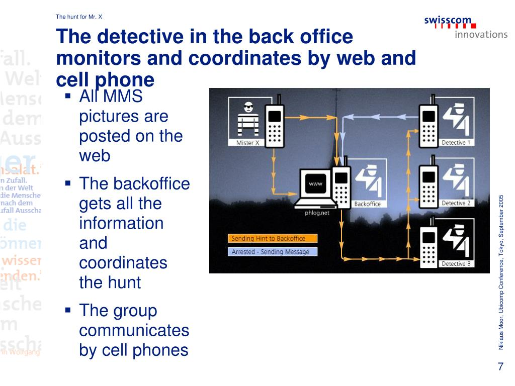 The detective in the back office monitors and coordinates by web and cell phone
