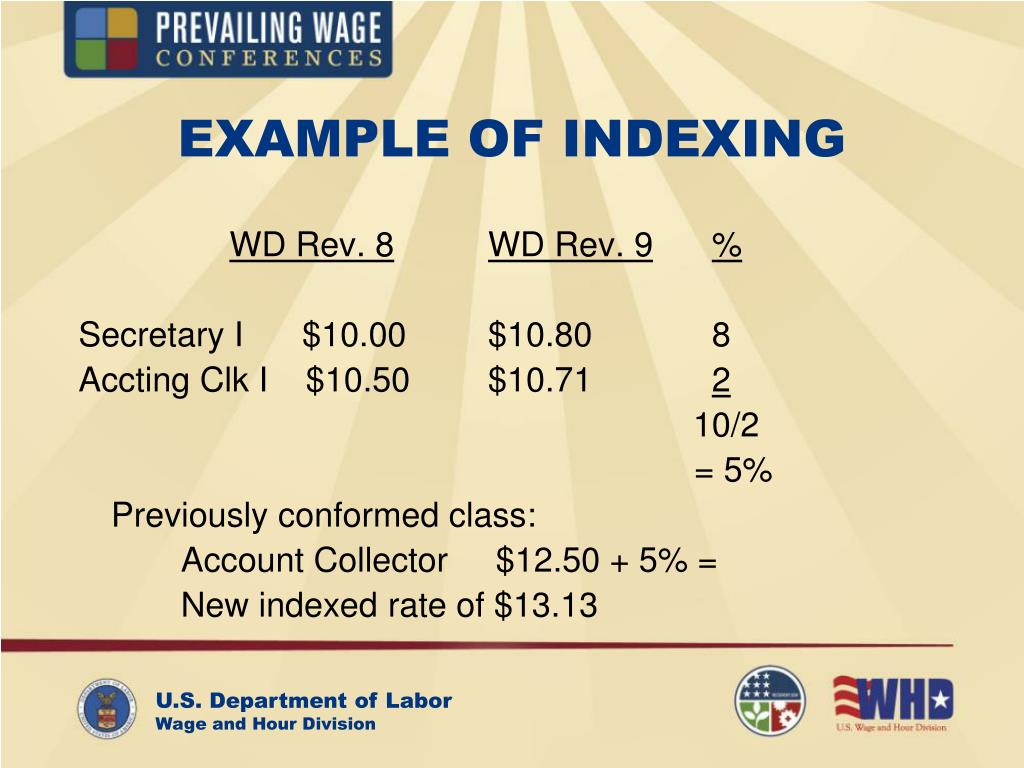 EXAMPLE OF INDEXING