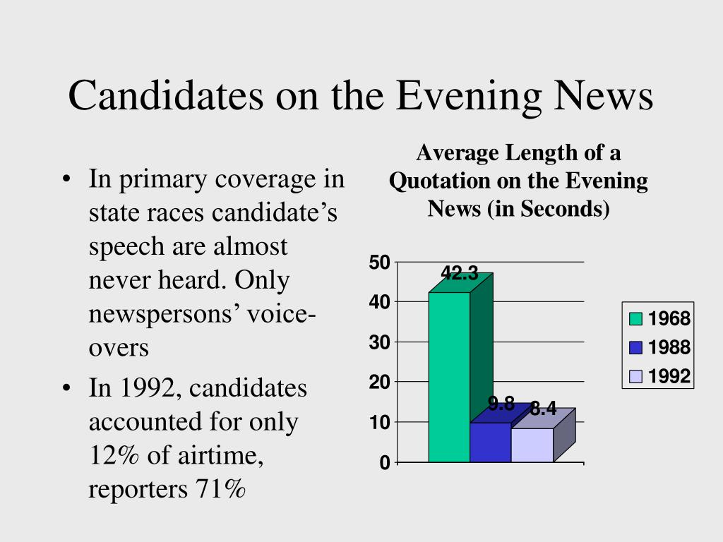Candidates on the Evening News