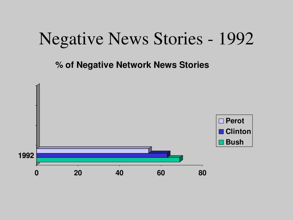 Negative News Stories - 1992