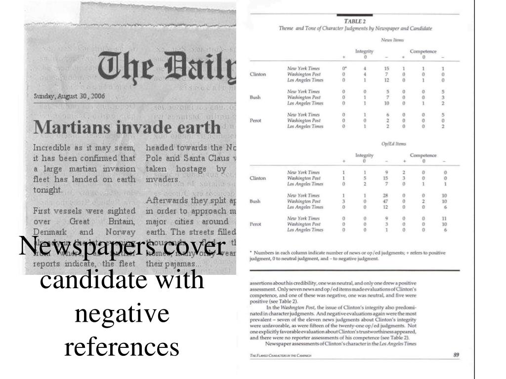 Newspapers cover candidate with negative references