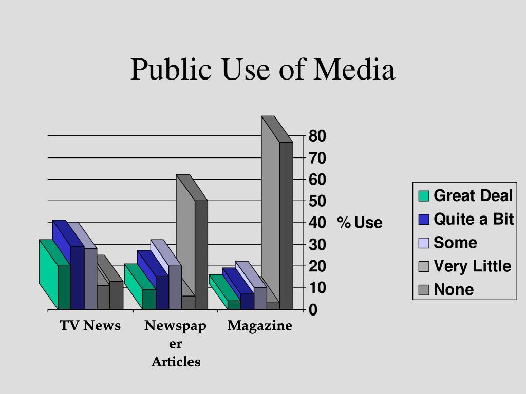 Public Use of Media