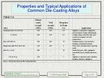 properties and typical applications of common die casting alloys