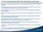 current organizational aup policy monitoring challenges