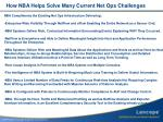 how nba helps solve many current net ops challenges