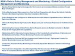 nba s role in policy management and monitoring global configuration management and monitoring