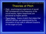 theories of pitch