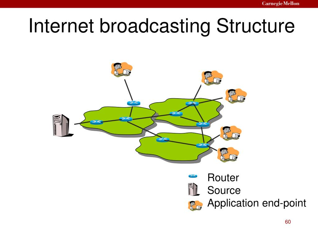 Internet broadcasting Structure