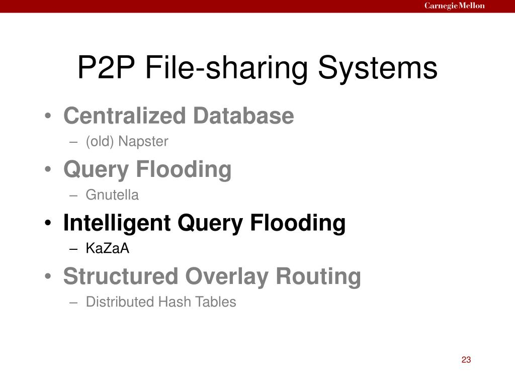 P2P File-sharing Systems