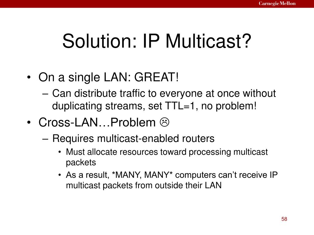 Solution: IP Multicast?