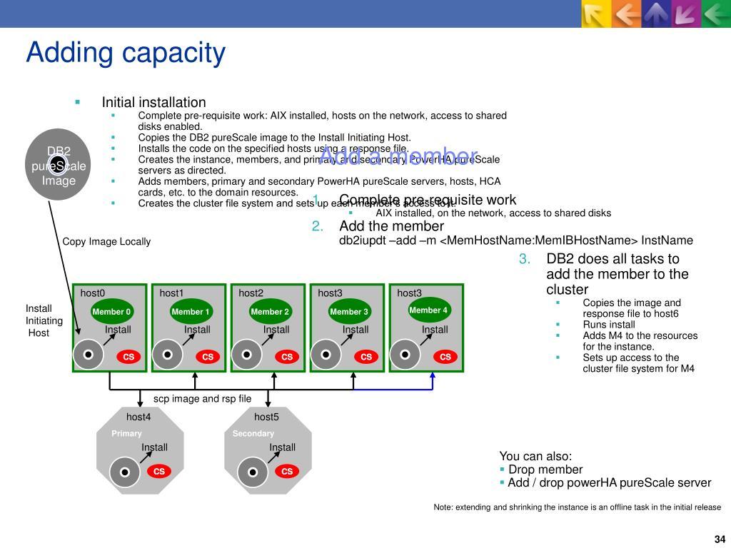 Adding capacity