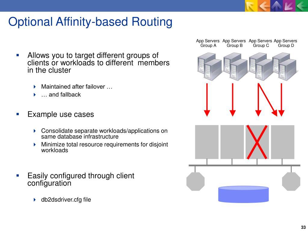 Optional Affinity-based Routing