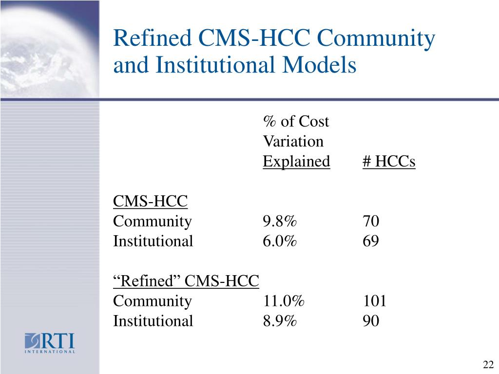Refined CMS-HCC Community and Institutional Models
