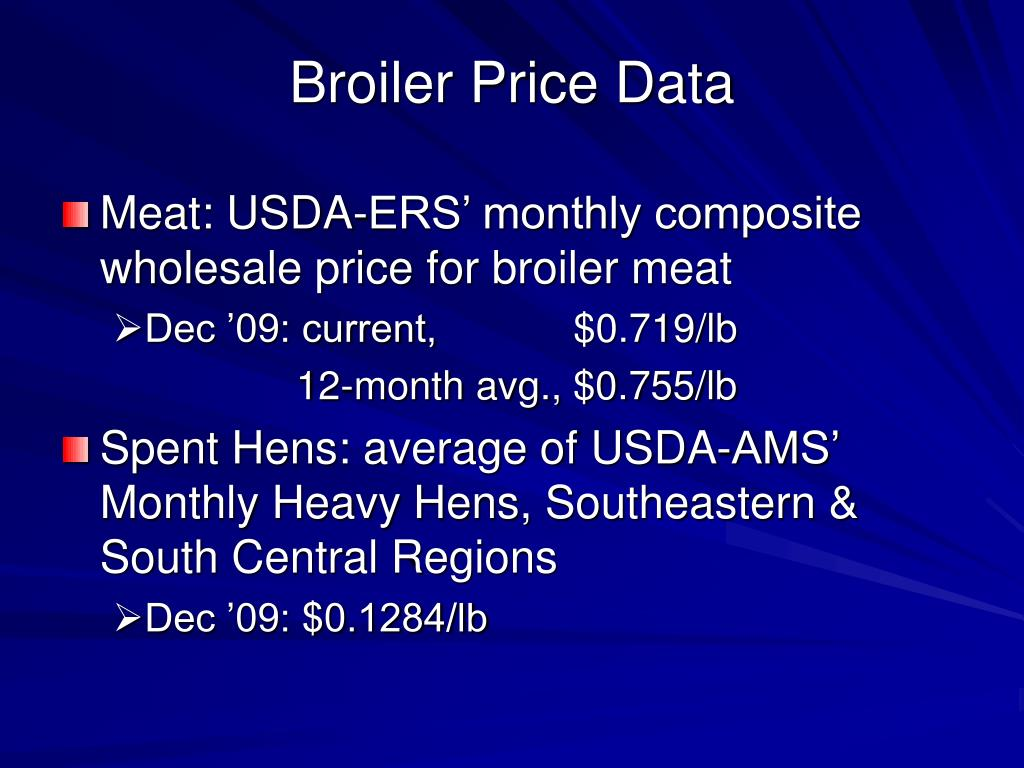 Broiler Price Data