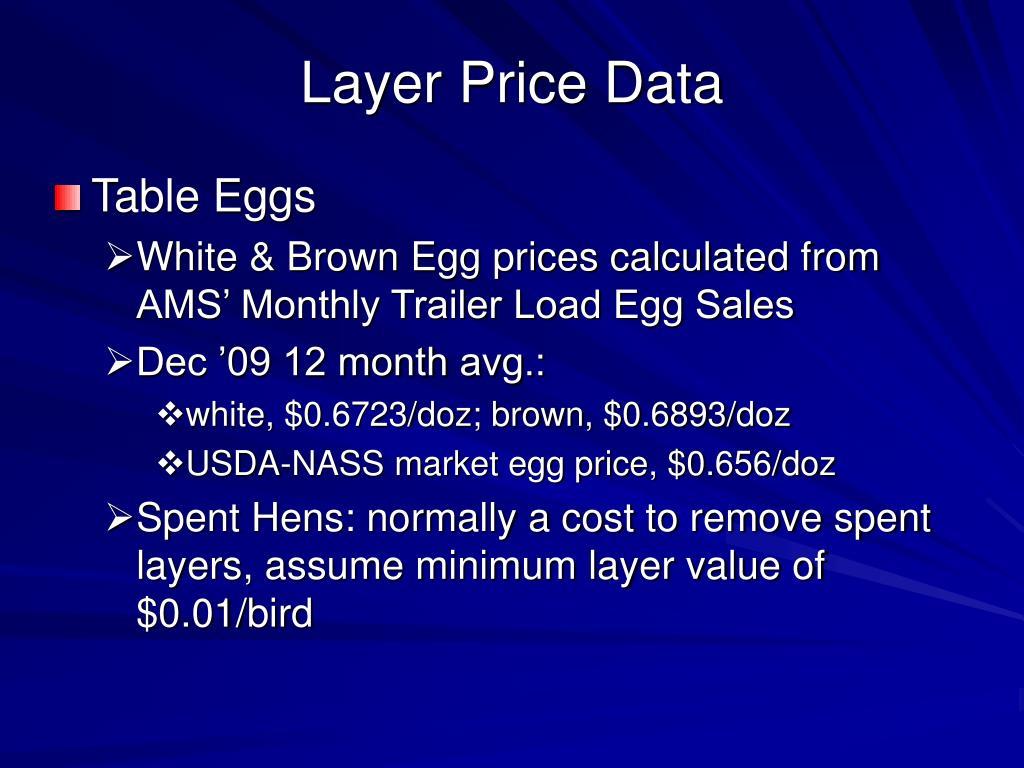 Layer Price Data