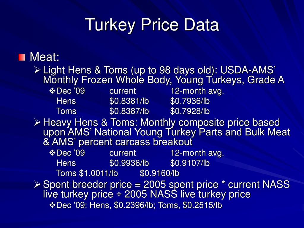 Turkey Price Data