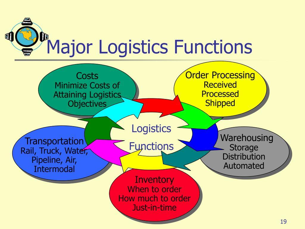 Major Logistics Functions
