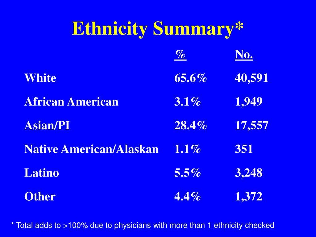 Ethnicity Summary*