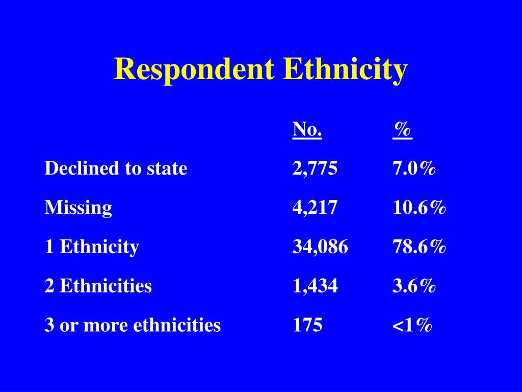 Respondent Ethnicity