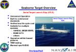 seaborne target overview14