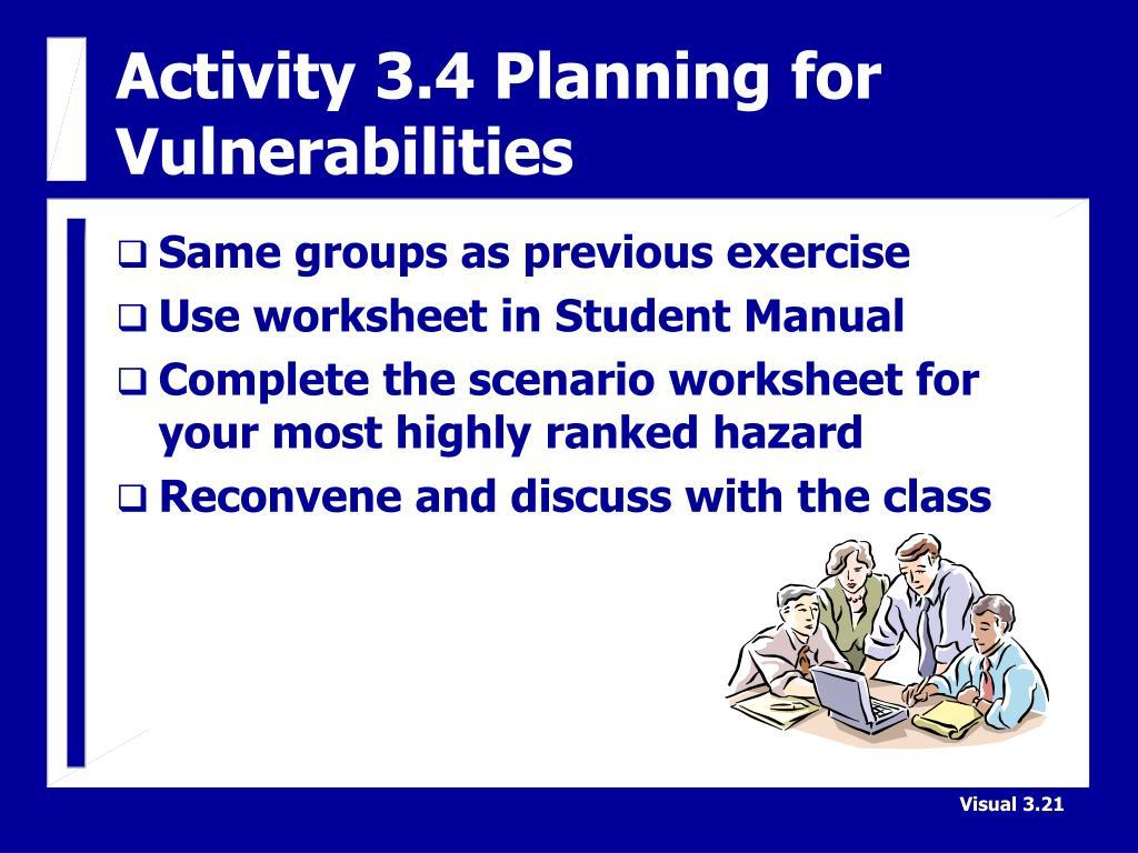 Activity 3.4 Planning for Vulnerabilities