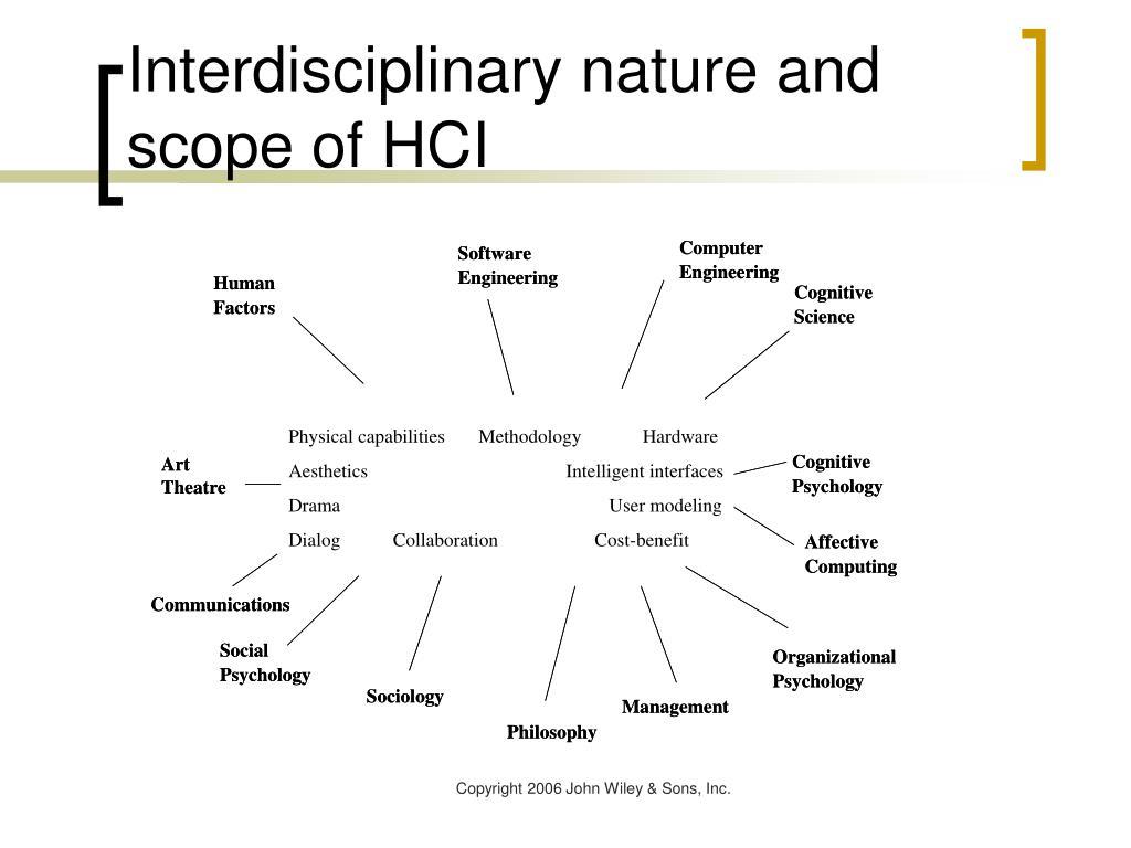 Interdisciplinary nature and scope of HCI
