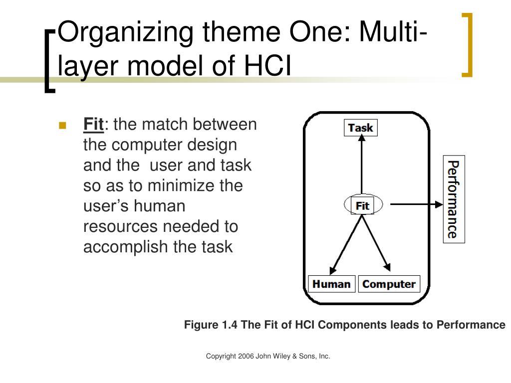 Organizing theme One: Multi-layer model of HCI