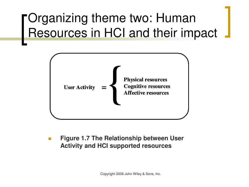 Organizing theme two: Human Resources in HCI and their impact
