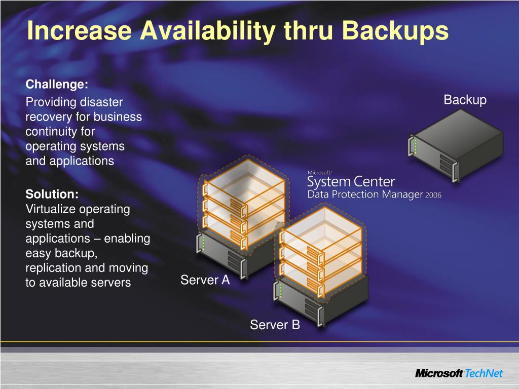 Increase Availability thru Backups