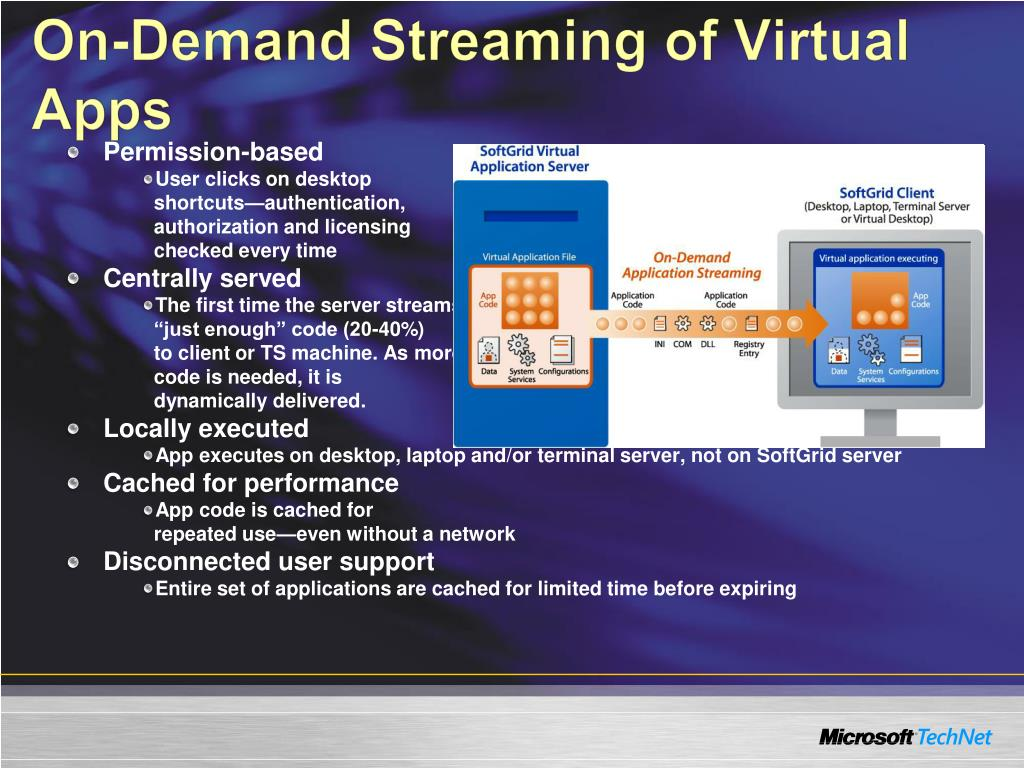 On-Demand Streaming of Virtual Apps